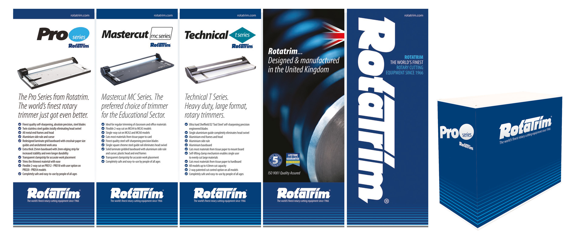 Rotatrim Pro Series Product Development